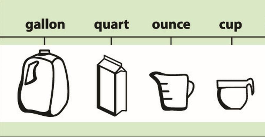 Ile to jest galon i kwarta? Objętości angielskie i amerykańskie