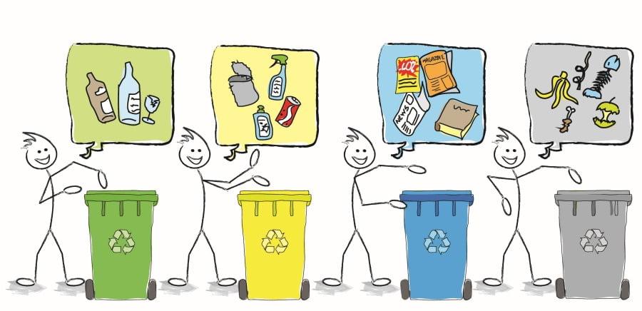 Jak segregować śmieci? Pojemniki i zasady ich napełniania